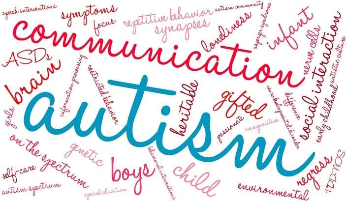 autism word cloud