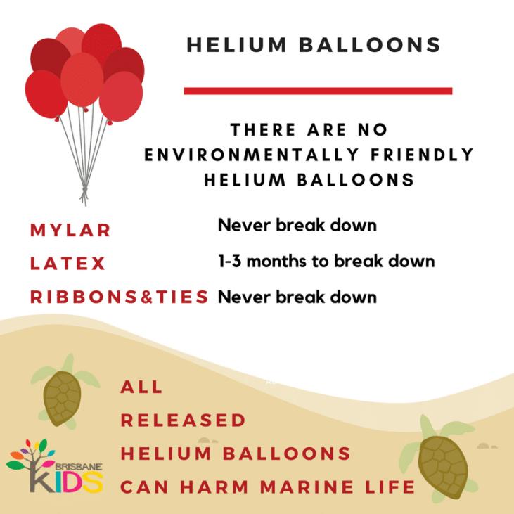 helium balloon life cycle